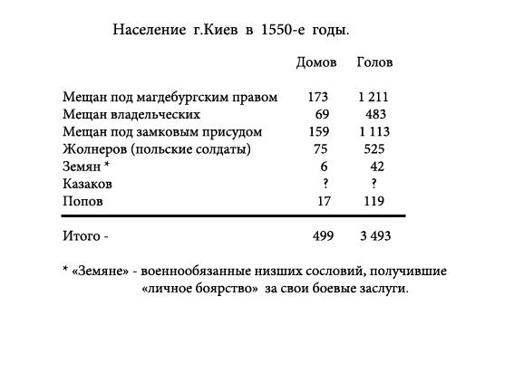 kiev-tab2.jpg