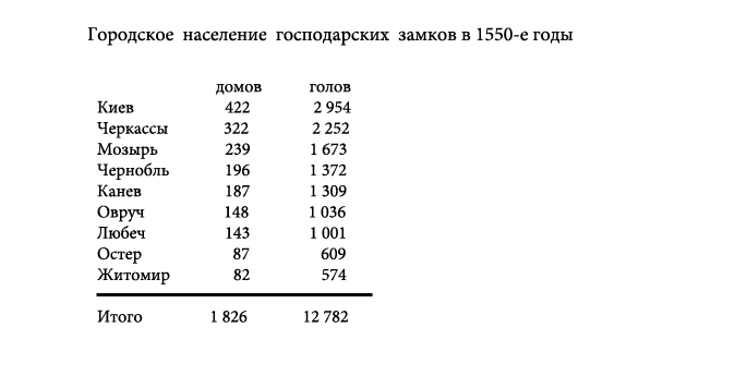 kiev-tab3.jpg